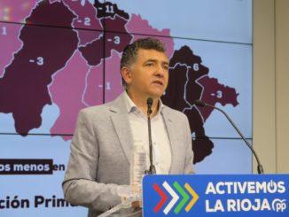 Carlos Cuevas PP